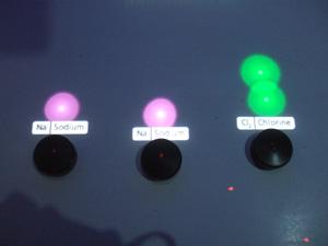ナトリウム(Na:紫)と塩素(Cl2:緑)@シカゴ科学産業博物館