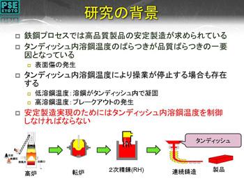 卒業論文発表会用スライド1(オリジナル)