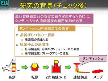卒業論文発表会用スライド1(チェック後)