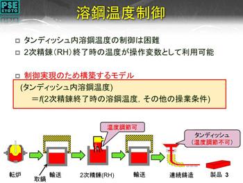 卒業論文発表会用スライド2(オリジナル)
