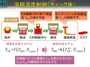 卒業論文発表会用スライド2(チェック後)